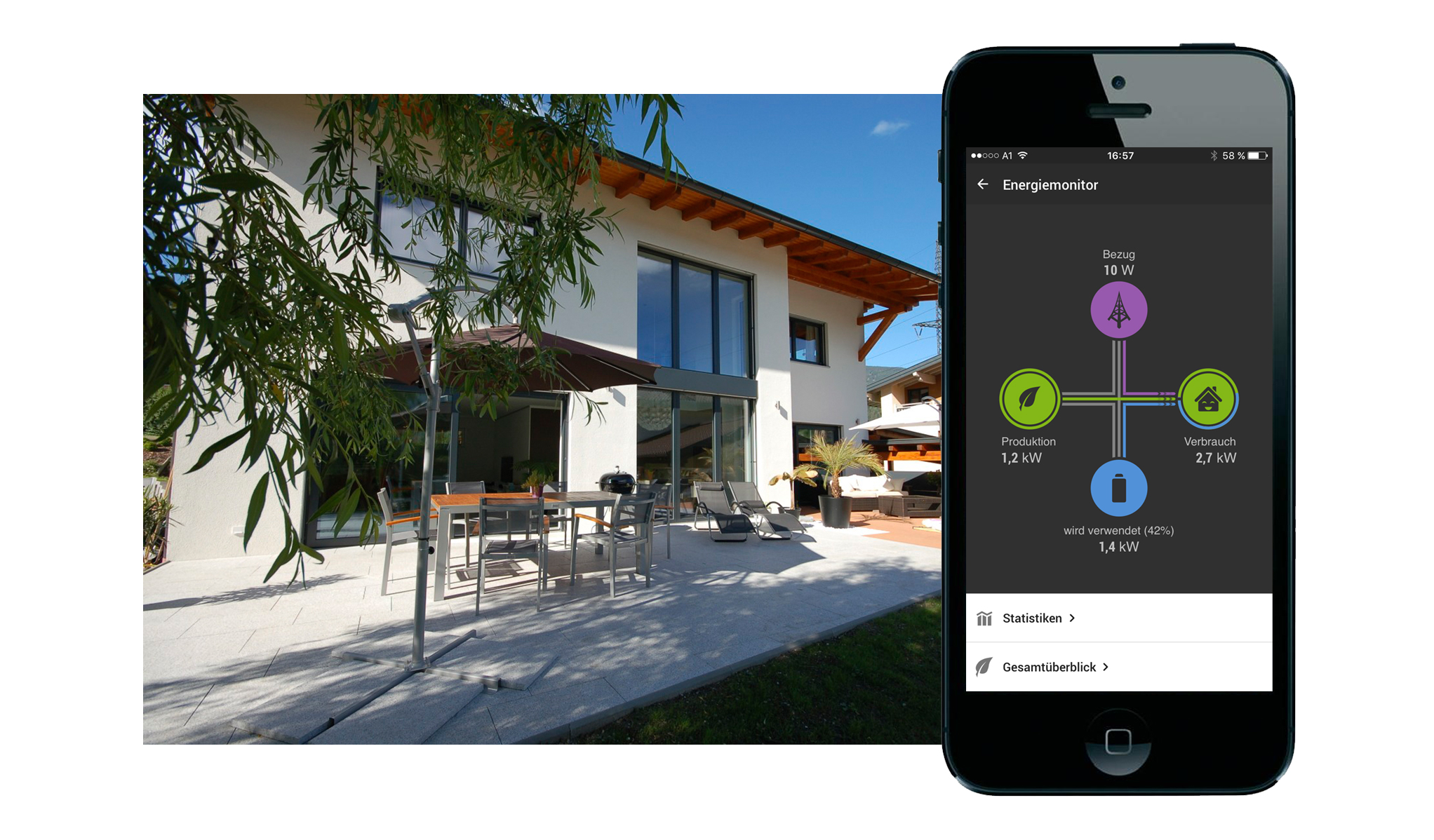 SmartHome powered by Loxone